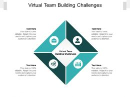 Virtual Team Building Challenges Ppt Powerpoint Presentation Icon Backgrounds Cpb