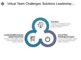 Virtual Team Challenges Solutions Leadership Effectiveness Global Virtual Teams Cpb