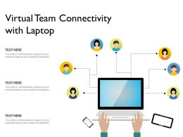 Virtual Team Connectivity With Laptop