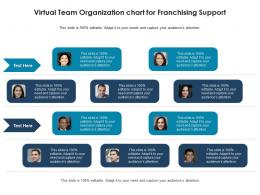 Virtual Team Organization Chart For Franchising Support Infographic Template