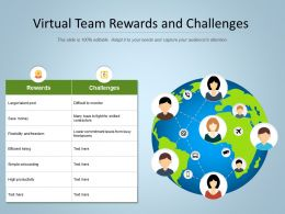 Virtual Team Rewards And Challenges