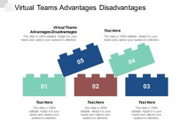 Virtual Teams Advantages Disadvantages Ppt Powerpoint Presentation Infographic Template Topics Cpb