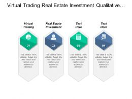 Virtual Trading Real Estate Investment Qualitative Data Analysis Cpb