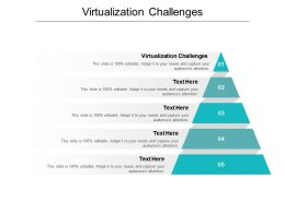 Virtualization Challenges Ppt Powerpoint Presentation Infographic Template Information Cpb