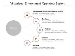 Virtualized Environment Operating System Ppt Powerpoint Presentation Professional Inspiration Cpb