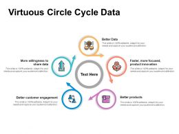 Virtuous Circle Cycle Data