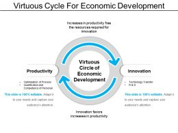 Virtuous Cycle For Economic Development