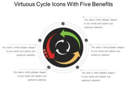 Virtuous Cycle Icons With Five Benefits