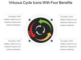 Virtuous Cycle Icons With Four Benefits