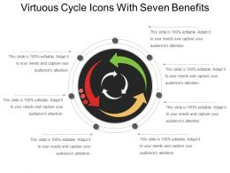 Virtuous Cycle Icons With Seven Benefits