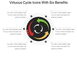 Virtuous Cycle Icons With Six Benefits