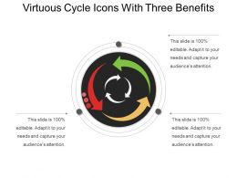 Virtuous Cycle Icons With Three Benefits