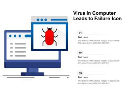 Virus In Computer Leads To Failure Icon