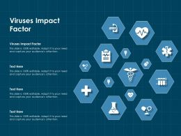 Viruses Impact Factor Ppt Powerpoint Presentation Inspiration Graphics Pictures