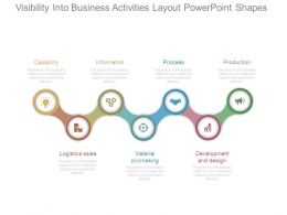 Visibility Into Business Activities Layout Powerpoint Shapes