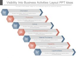 Visibility Into Business Activities Layout Ppt Ideas