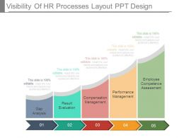 Visibility Of Hr Processes Layout Ppt Design