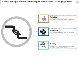 Visibility Synergy Process Partnership To Success With Converging Arrows