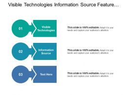 Visible Technologies Information Source Feature Function Interface Existing