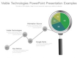 Visible Technologies Powerpoint Presentation Examples