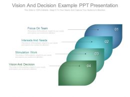 Vision And Decision Example Ppt Presentation