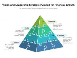 Vision And Leadership Strategic Pyramid For Financial Growth