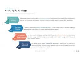 Vision And Mission Business Plan Powerpoint Presentation Slides