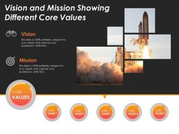Vision And Mission Showing Different Core Values