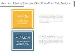 Vision And Mission Statement Chart Powerpoint Slide Designs
