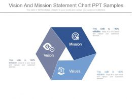 Vision And Mission Statement Chart Ppt Samples