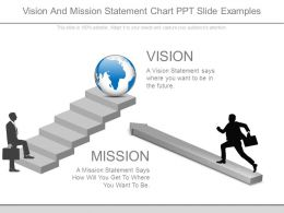Vision And Mission Statement Chart Ppt Slide Examples