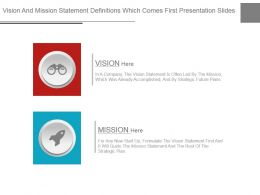 Vision And Mission Statement Definitions Which Comes First Presentation Slides