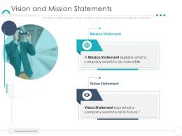Vision And Mission Statements Company Ethics Ppt Graphics