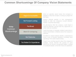 Vision And Mission Statements PowerPoint Presentation Slides