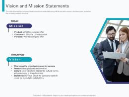 Vision And Mission Statements Pre Seed Round Pitch Deck Ppt Powerpoint Presentation File