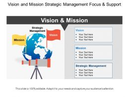 Vision And Mission Strategic Management Focus And Support