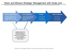 Vision And Mission Strategic Management With Goals And objectives