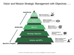 Vision And Mission Strategic Management With Objectives Values And Action