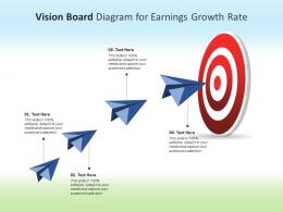 Vision Board Diagram For Earnings Growth Rate Infographic Template