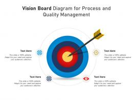 Vision Board Diagram For Process And Quality Management Infographic Template