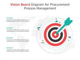 Vision Board Diagram For Procurement Process Management Infographic Template