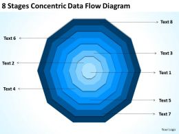 Vision Business Process Diagram 8 Stages Concentric Data Flow Powerpoint Templates
