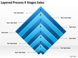 Vision Business Process Diagram 9 Stages Sales Powerpoint Templates PPT Backgrounds For Slides 0522
