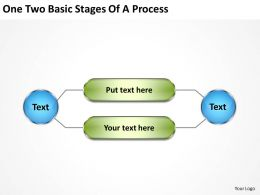 Vision Business Process Diagram Two Basic Stages Of Powerpoint Templates