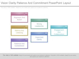Vision Clarity Patience And Commitment Powerpoint Layout
