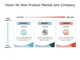 Vision For New Product Market And Company