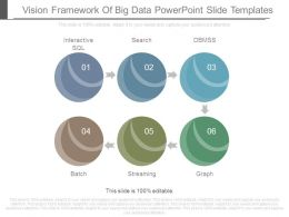 Vision Framework Of Big Data Powerpoint Slide Templates