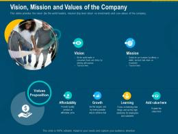 Vision Mission And Values Of The Company Investment Pitch Raise Funding Series B Venture Round Ppt Grid
