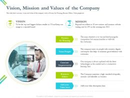 Vision Mission And Values Of The Company M2582 Ppt Powerpoint Presentation Layouts Layouts