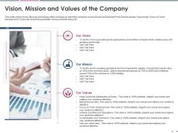 Vision Mission And Values Of The Company Pitch Deck Raise Grant Funds Public Corporations Ppt Slide